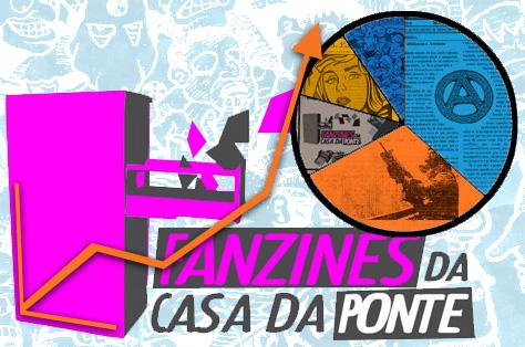 Os-mais-vistos-Projeto-Fanzines-da-Casa-da-Ponte-Baixe-para-ler